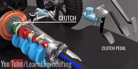 How the Clutch Works - What Happens When You Press the Clutch